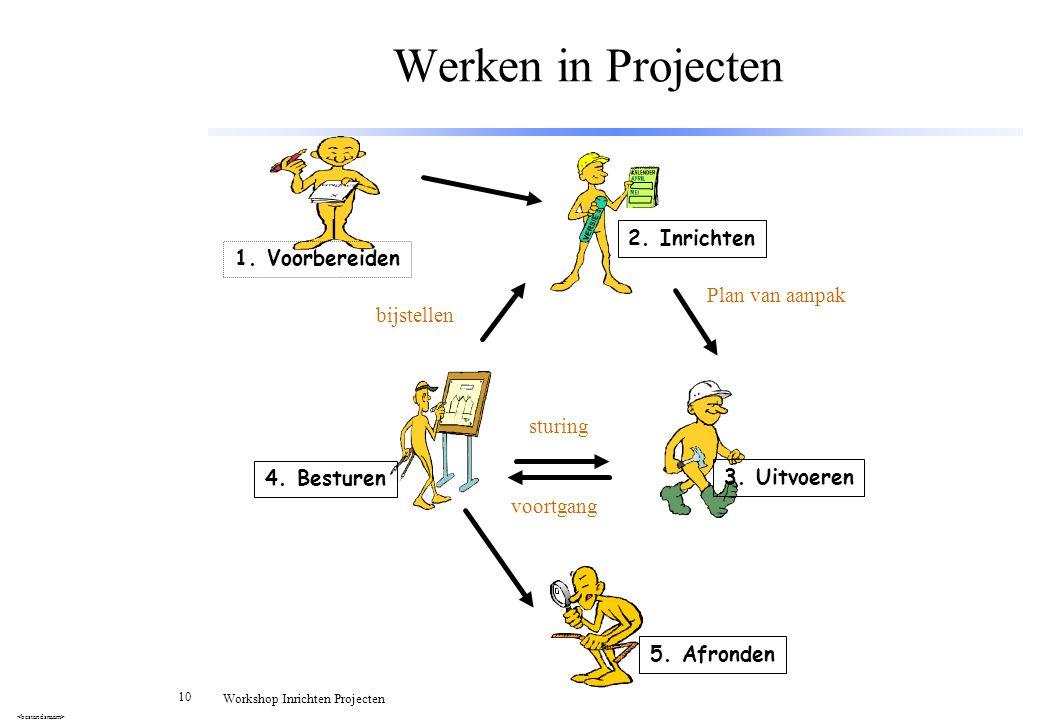 Werken in Projecten 2. Inrichten 1. Voorbereiden Plan van aanpak