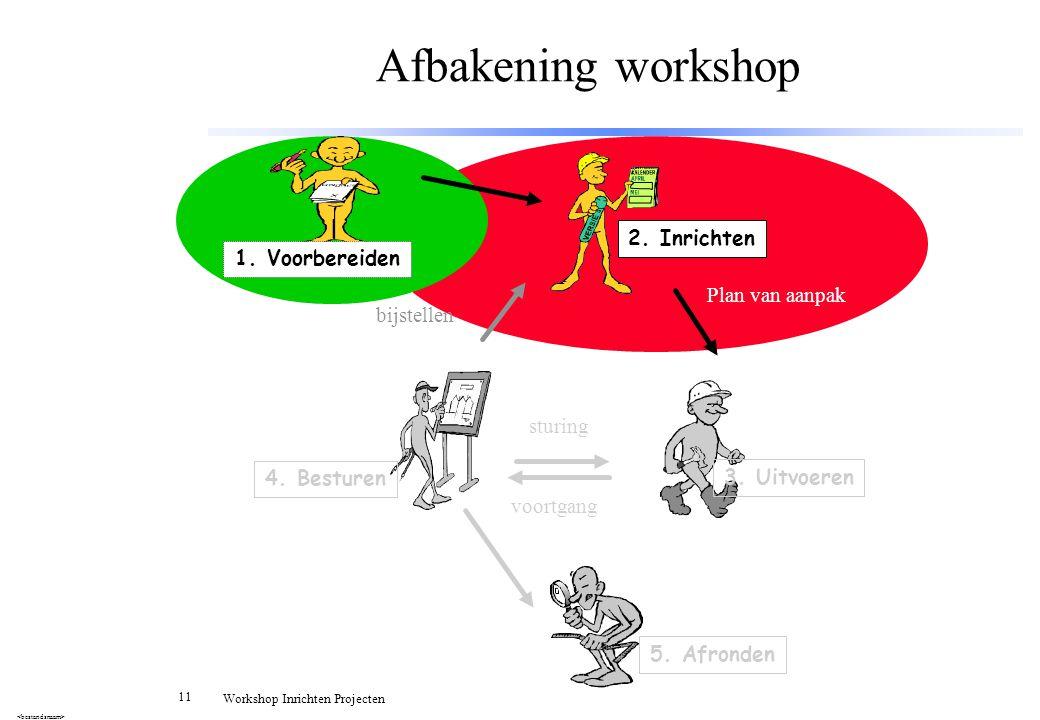 Afbakening workshop 2. Inrichten 1. Voorbereiden Plan van aanpak