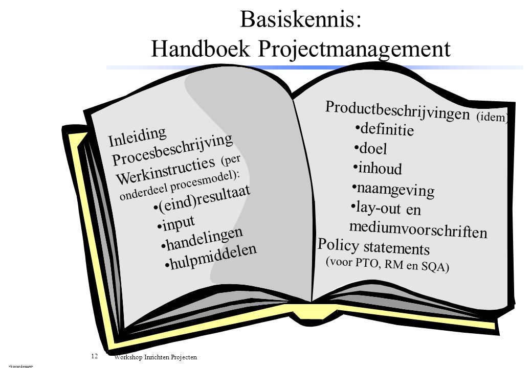 Basiskennis: Handboek Projectmanagement