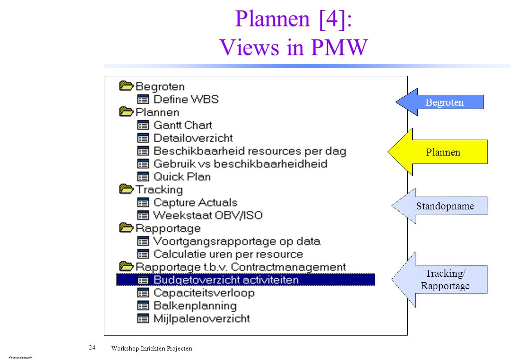 Plannen [4]: Views in PMW
