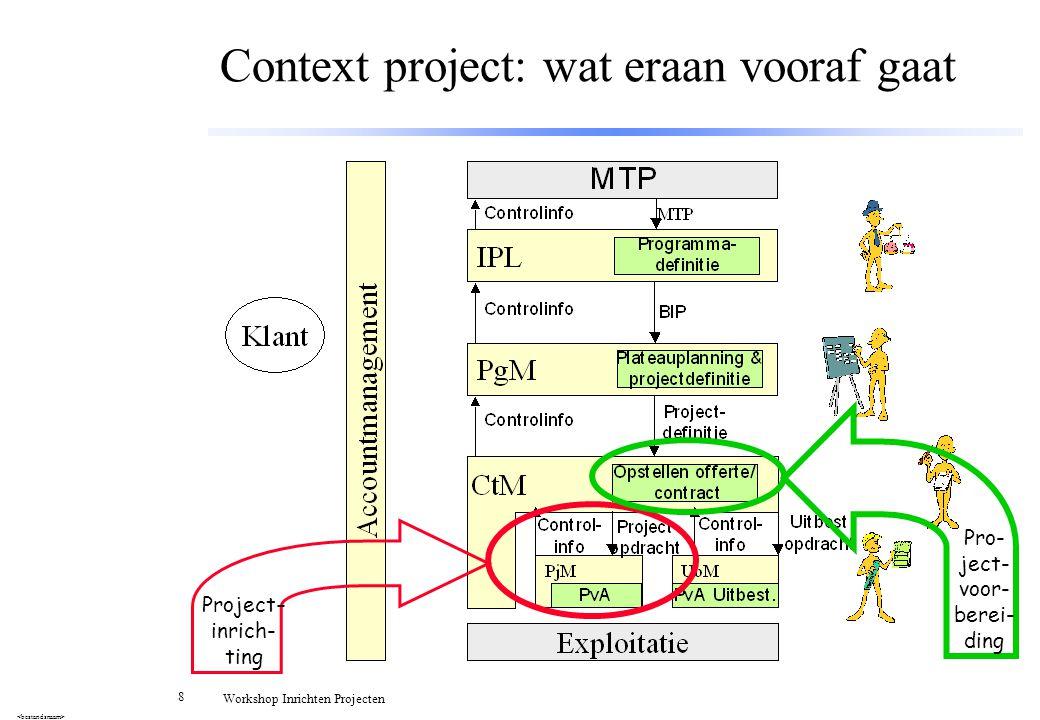 Context project: wat eraan vooraf gaat