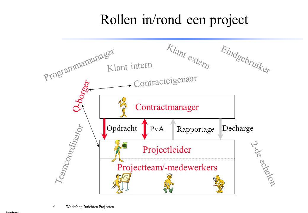 Rollen in/rond een project