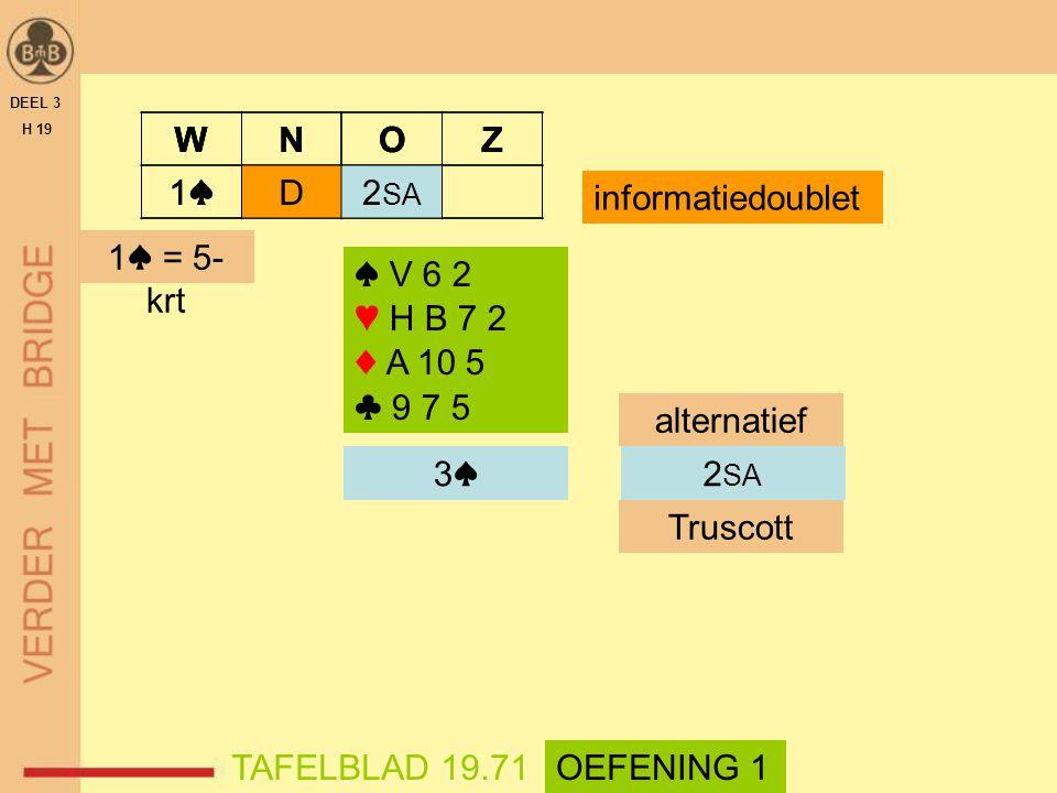 W N O Z 1♠ D 2SA W N O Z 1♠ D 3♠ W N O Z 1♠ D informatiedoublet