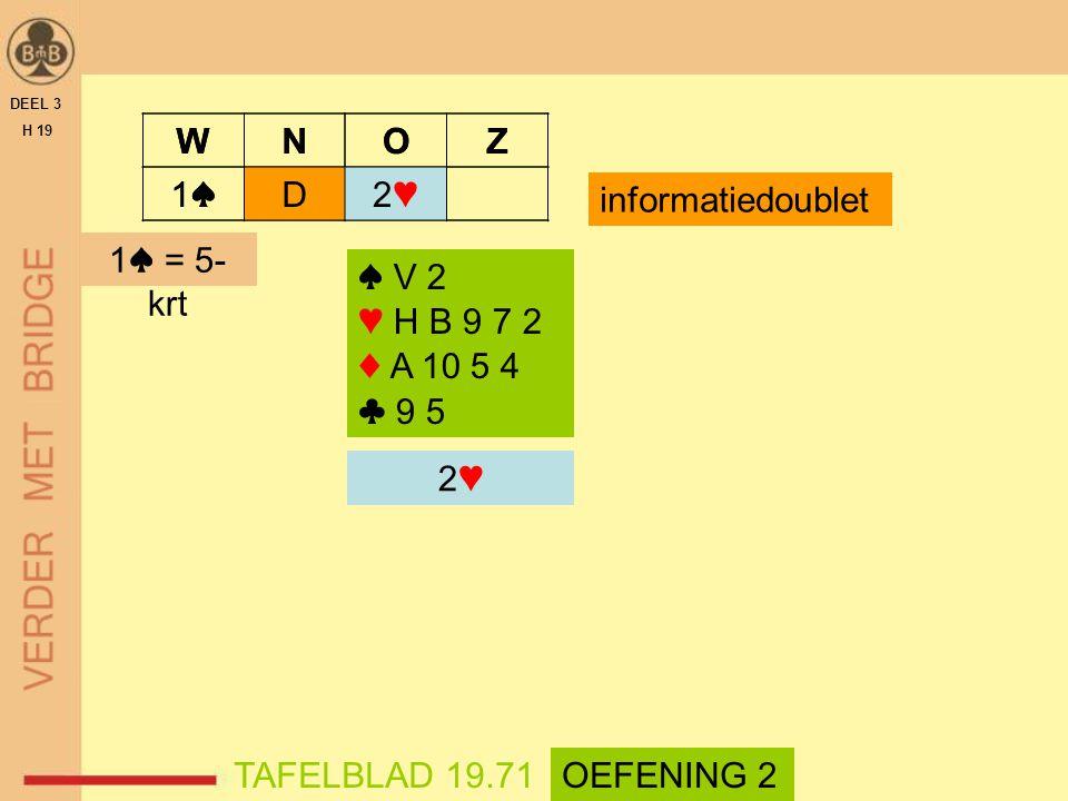W N O Z 1♠ D 2♥ W N O Z 1♠ D informatiedoublet 1♠ = 5-krt ♠ V 2