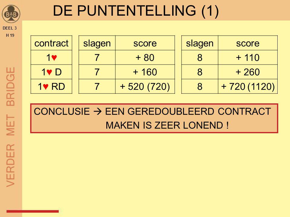 DE PUNTENTELLING (1) contract 1♥ 1♥ D 1♥ RD slagen score 7 + 80 + 160