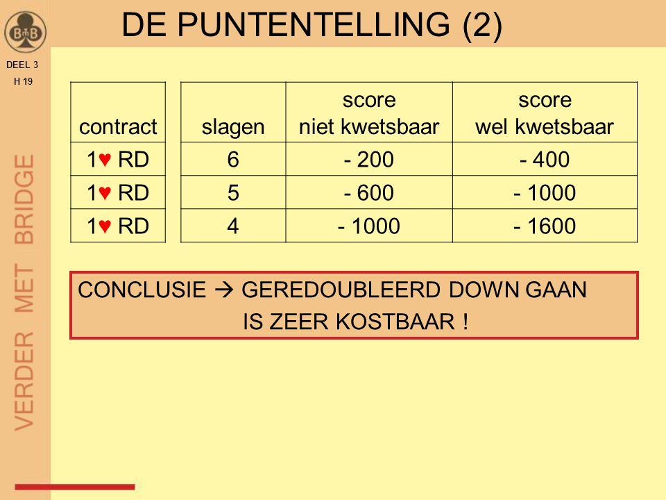 DE PUNTENTELLING (2) contract 1♥ RD slagen score niet kwetsbaar