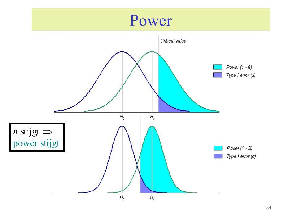 Power n stijgt  power stijgt 24 24