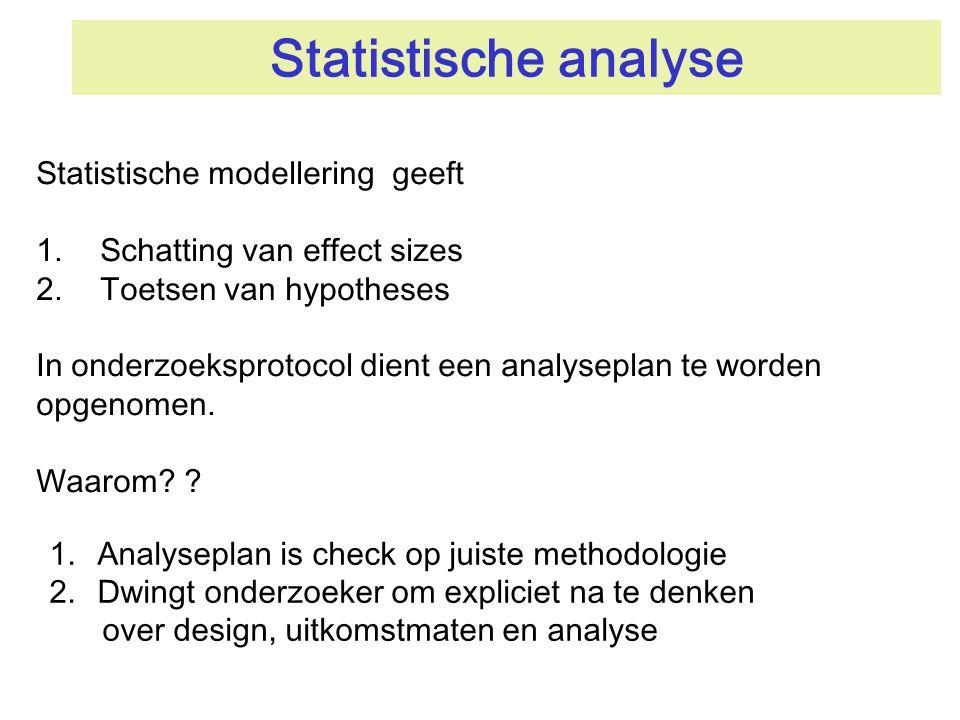 Statistische analyse Statistische modellering geeft
