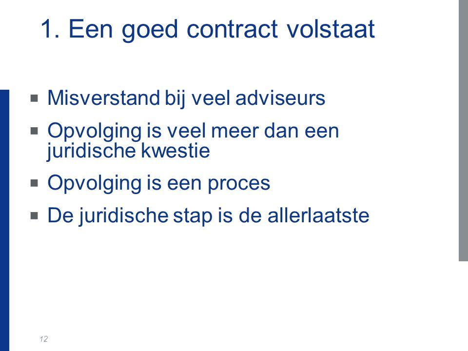 1. Een goed contract volstaat