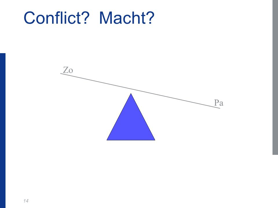 Conflict Macht Zo Pa