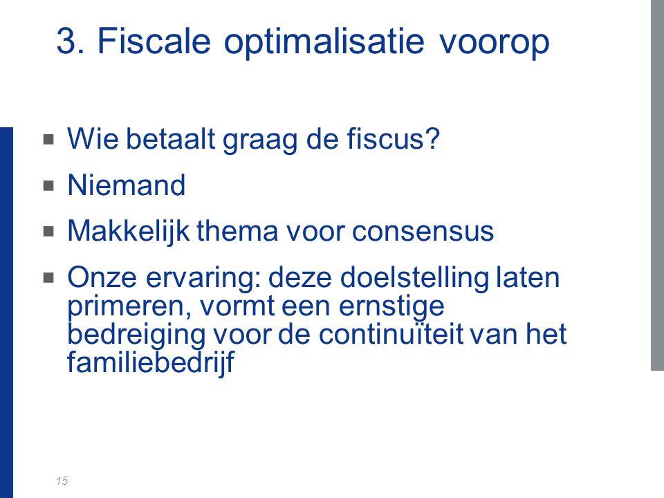 3. Fiscale optimalisatie voorop