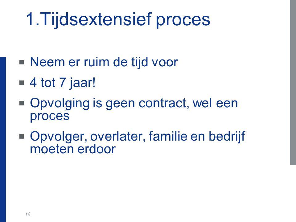 1.Tijdsextensief proces