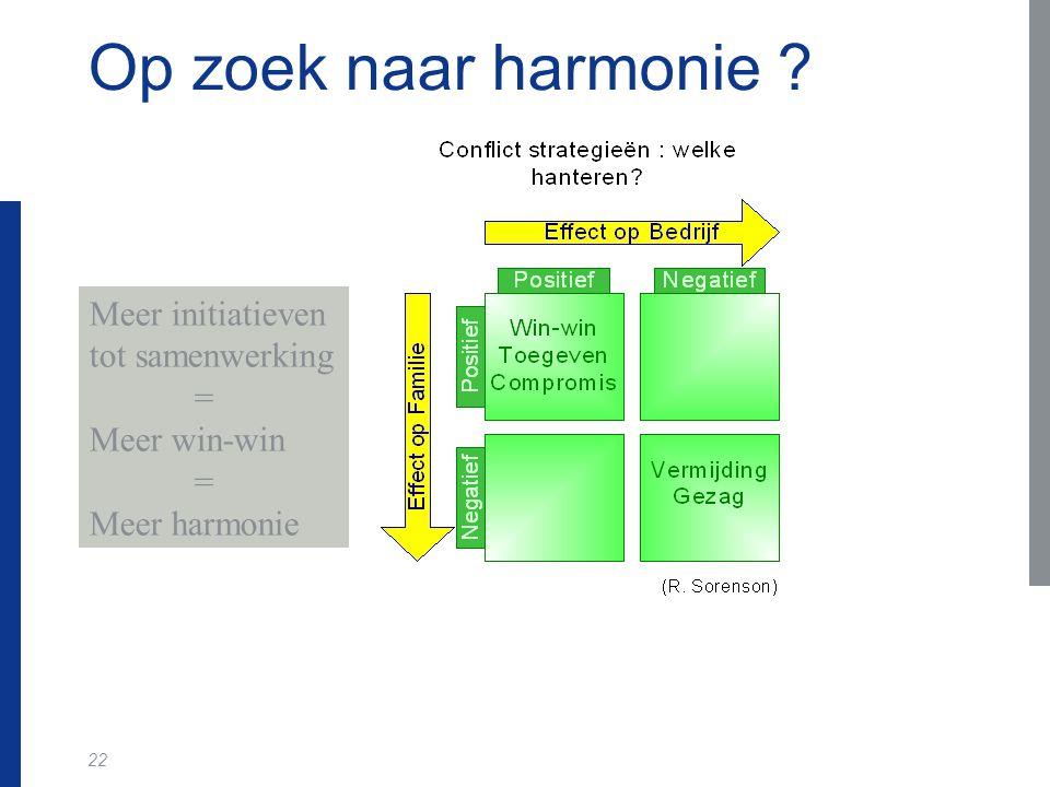 Op zoek naar harmonie Meer initiatieven tot samenwerking =