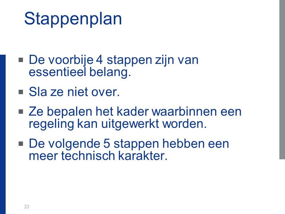 Stappenplan De voorbije 4 stappen zijn van essentieel belang.