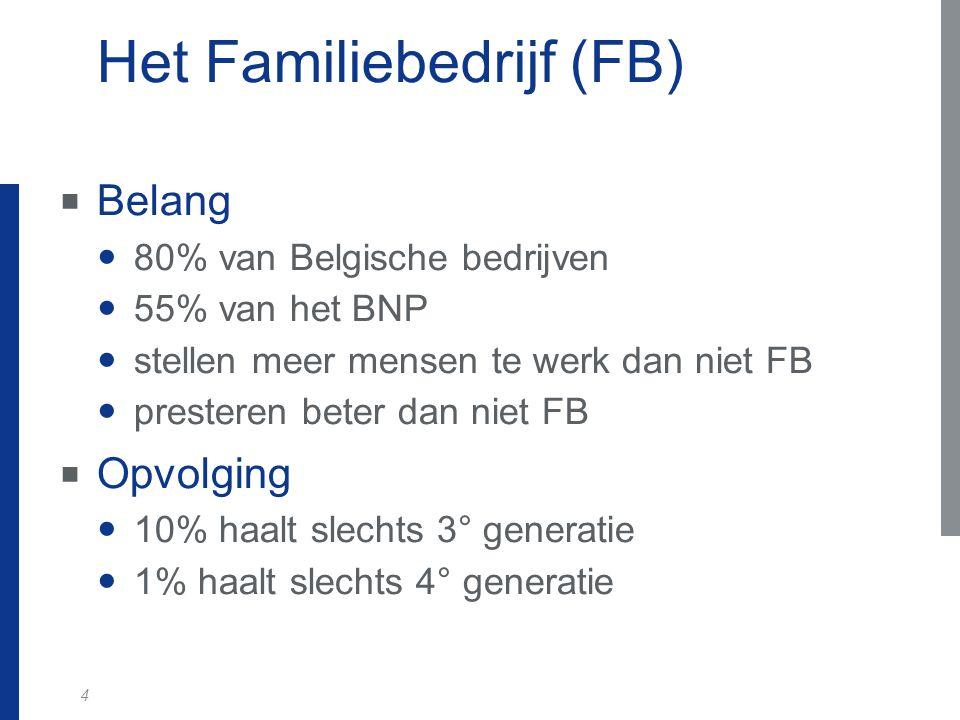 Het Familiebedrijf (FB)