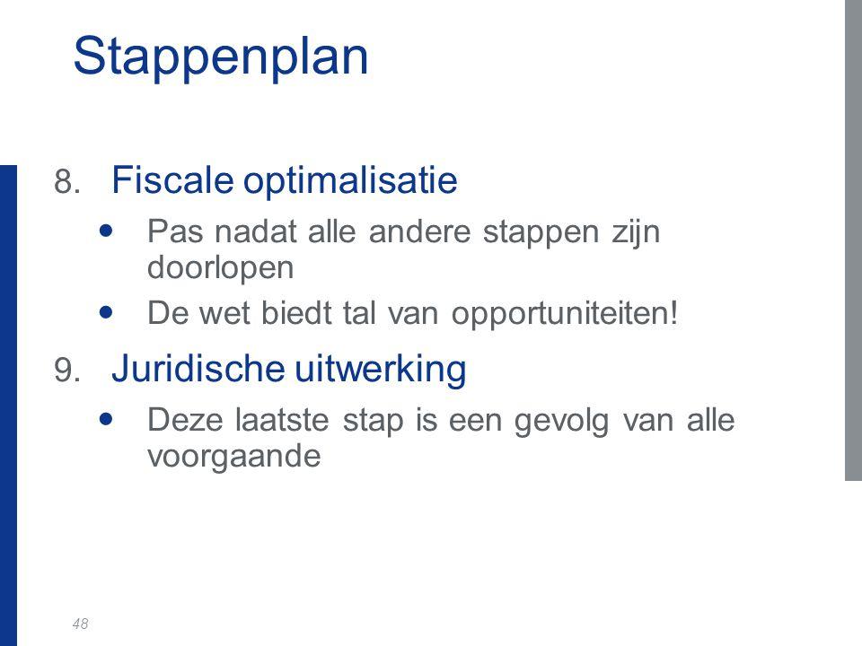 Bank J.Van Breda & C° voor SPK
