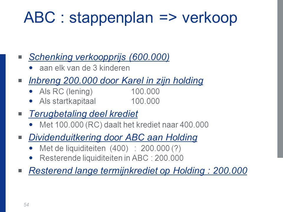 ABC : stappenplan => verkoop
