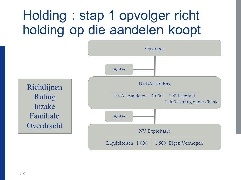 Holding : stap 1 opvolger richt holding op die aandelen koopt