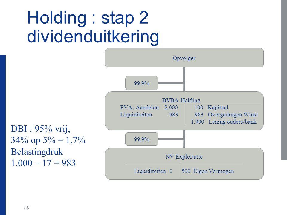 Holding : stap 2 dividenduitkering