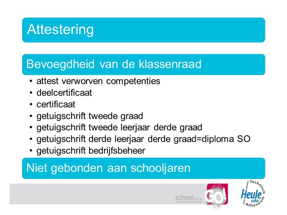 Attestering Bevoegdheid van de klassenraad. attest verworven competenties. deelcertificaat. certificaat.