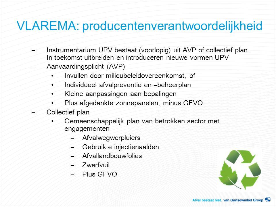 VLAREMA: producentenverantwoordelijkheid