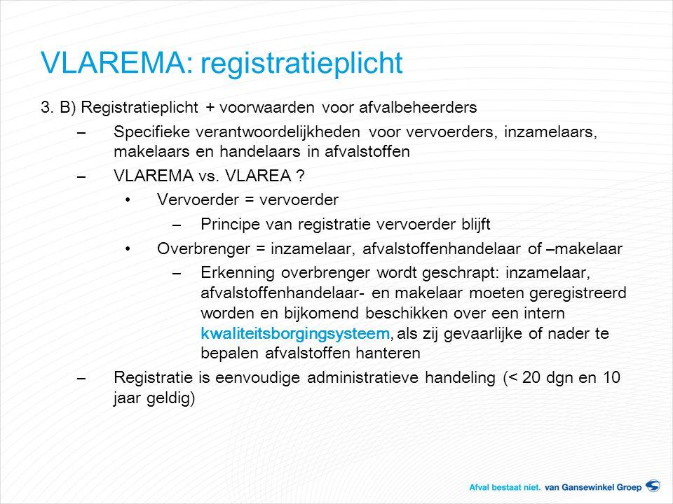 VLAREMA: registratieplicht