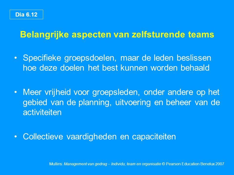 Belangrijke aspecten van zelfsturende teams