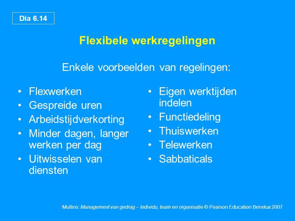Flexibele werkregelingen