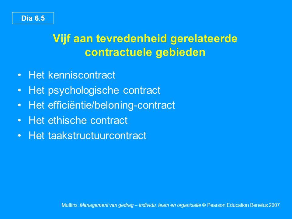 Vijf aan tevredenheid gerelateerde contractuele gebieden
