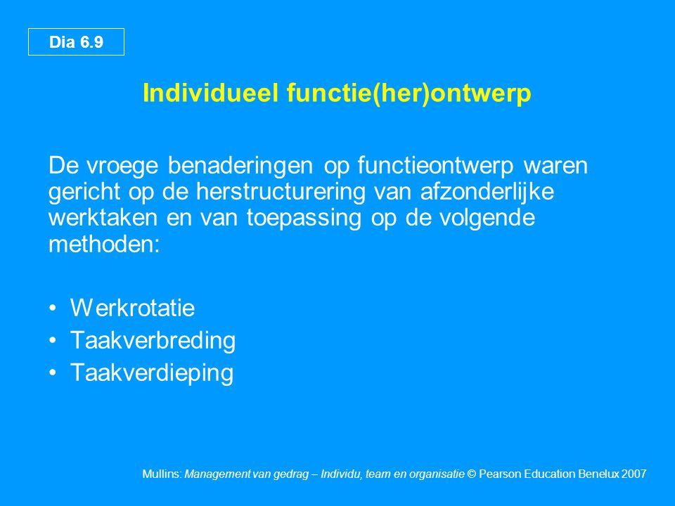 Individueel functie(her)ontwerp