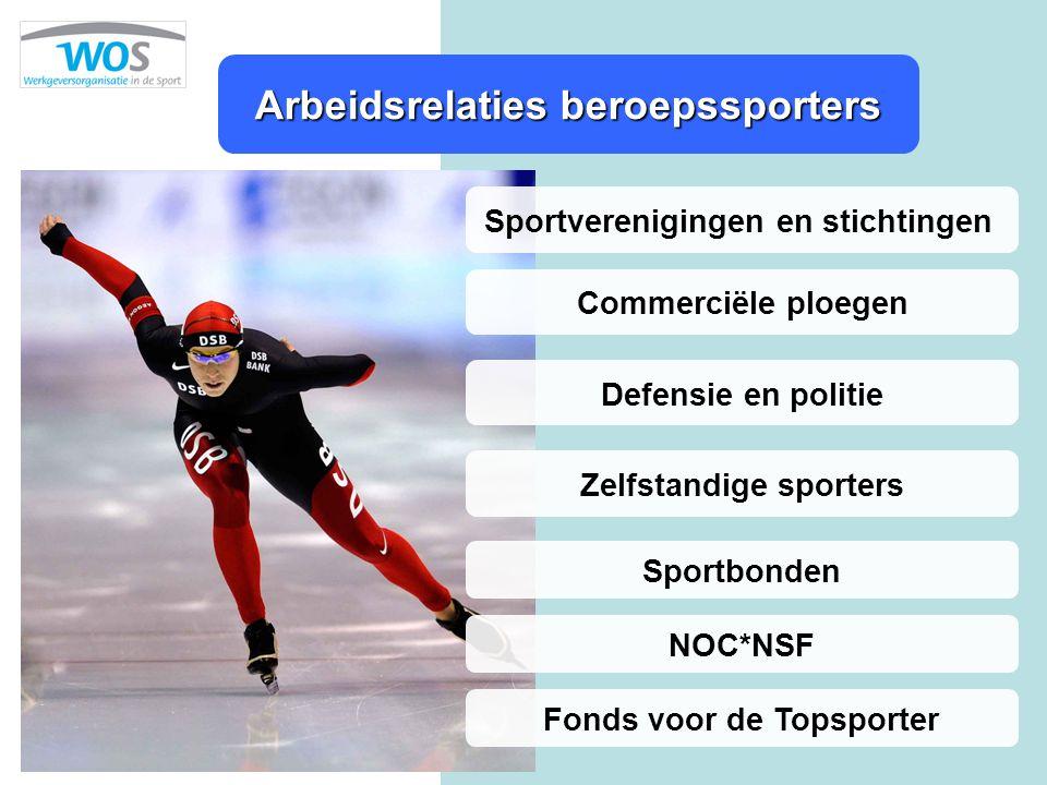 Arbeidsrelaties beroepssporters
