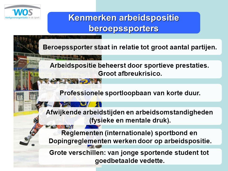 Kenmerken arbeidspositie beroepssporters