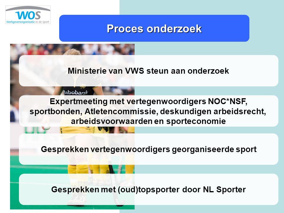 Proces onderzoek Ministerie van VWS steun aan onderzoek