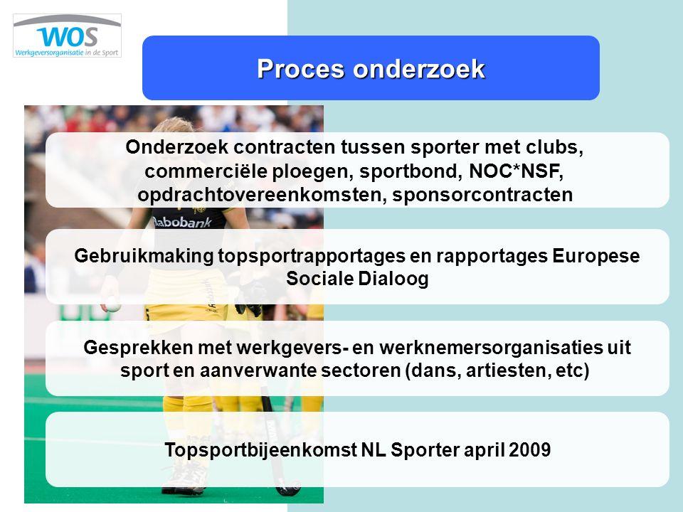 Proces onderzoek Onderzoek contracten tussen sporter met clubs,