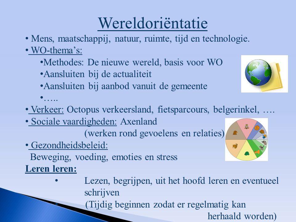 Wereldoriëntatie Mens, maatschappij, natuur, ruimte, tijd en technologie. WO-thema's: Methodes: De nieuwe wereld, basis voor WO.