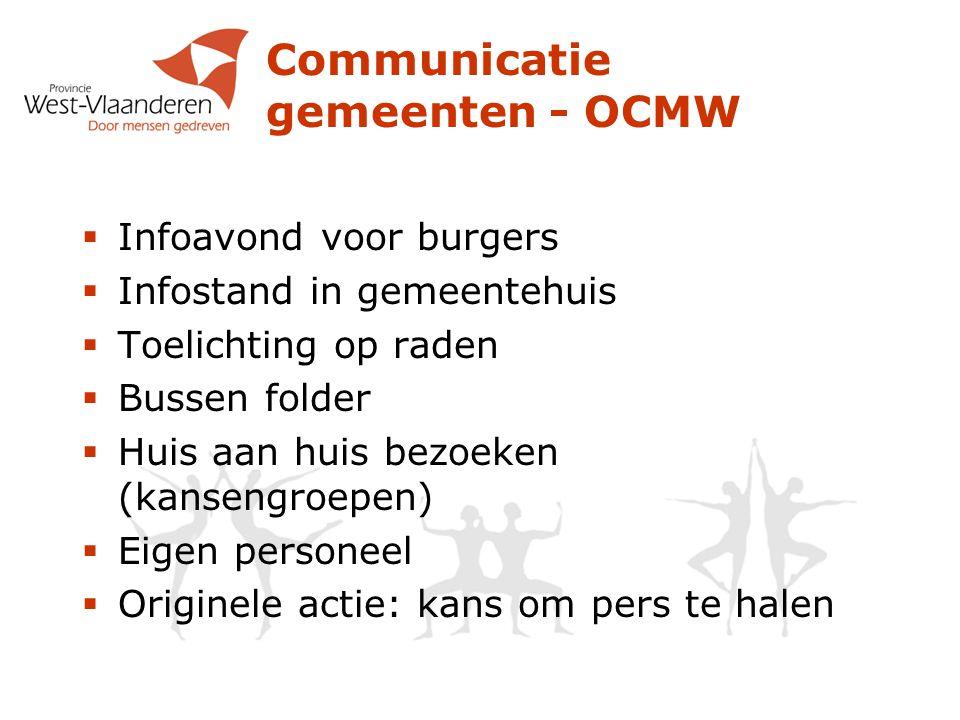 Communicatie gemeenten - OCMW
