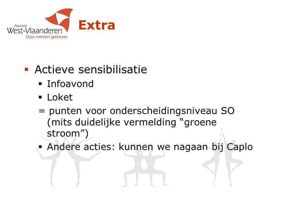 Extra Actieve sensibilisatie Infoavond Loket