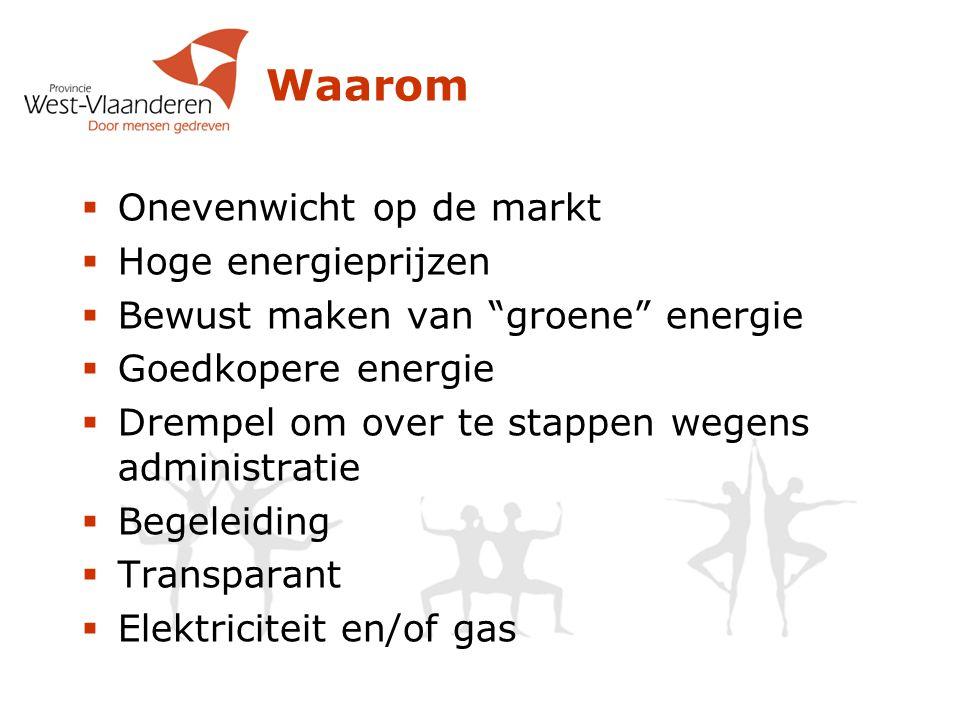 Waarom Onevenwicht op de markt Hoge energieprijzen