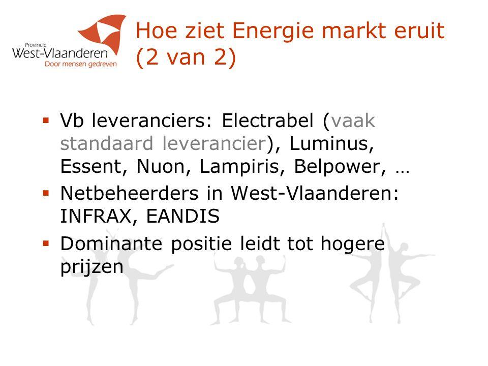 Hoe ziet Energie markt eruit (2 van 2)