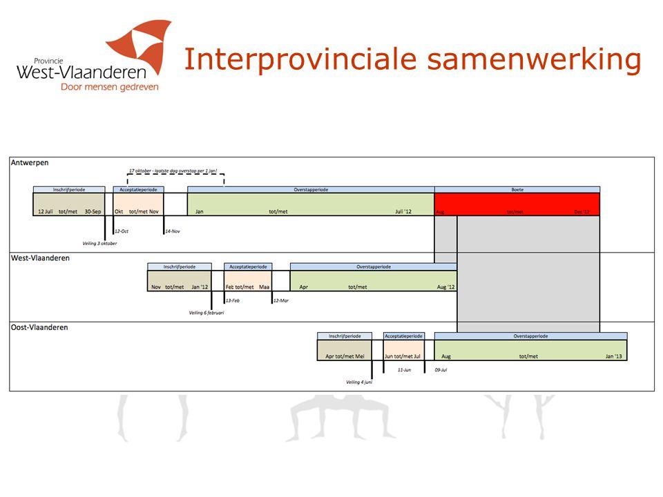 Interprovinciale samenwerking