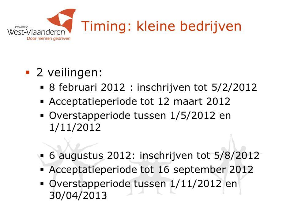 Timing: kleine bedrijven