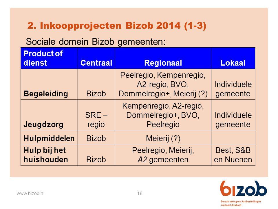 2. Inkoopprojecten Bizob 2014 (1-3)