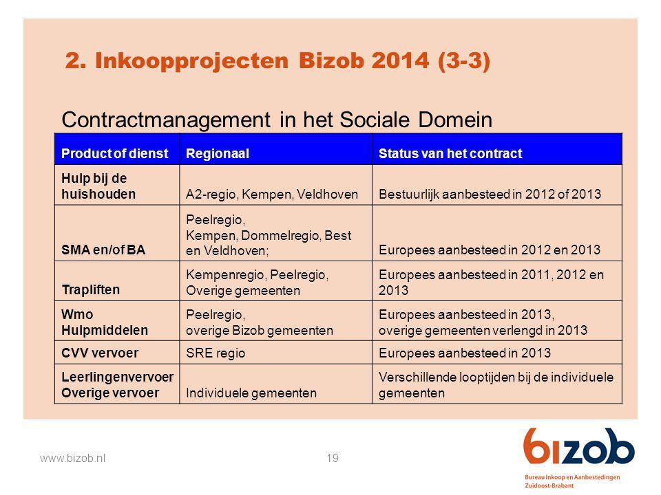 2. Inkoopprojecten Bizob 2014 (3-3)
