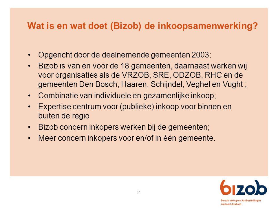 Wat is en wat doet (Bizob) de inkoopsamenwerking
