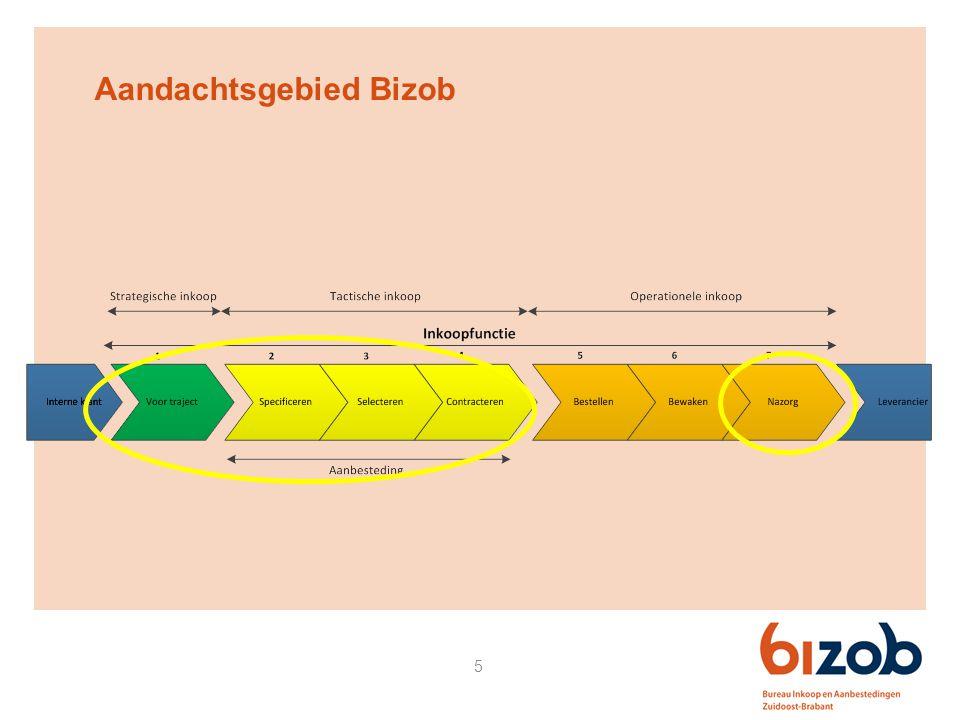 Aandachtsgebied Bizob
