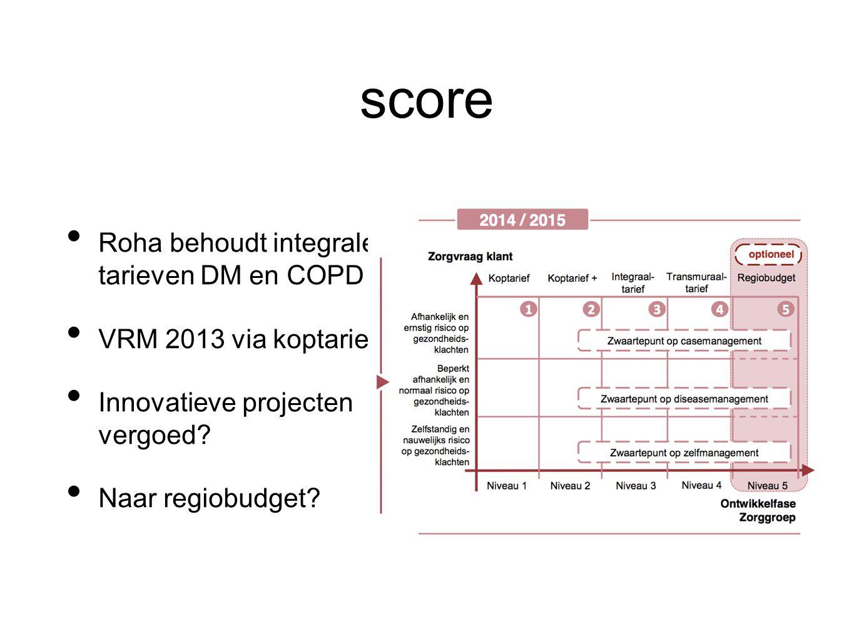 score Roha behoudt integrale tarieven DM en COPD