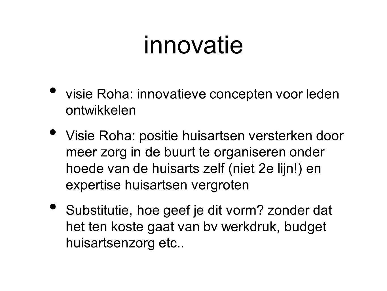 innovatie visie Roha: innovatieve concepten voor leden ontwikkelen