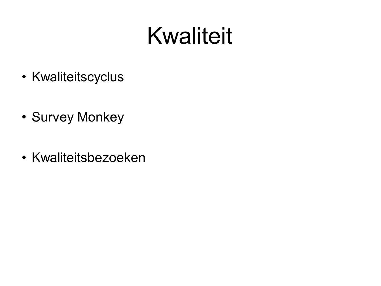 Kwaliteit Kwaliteitscyclus Survey Monkey Kwaliteitsbezoeken
