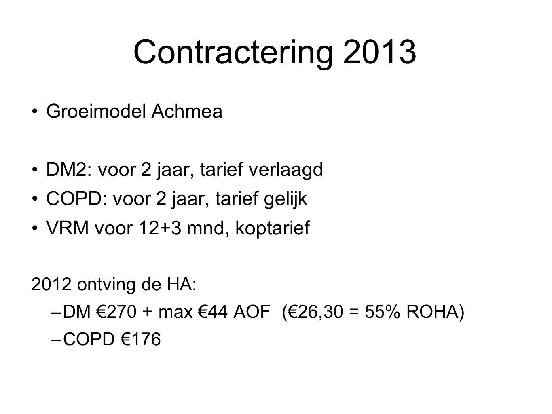 Contractering 2013 Groeimodel Achmea DM2: voor 2 jaar, tarief verlaagd