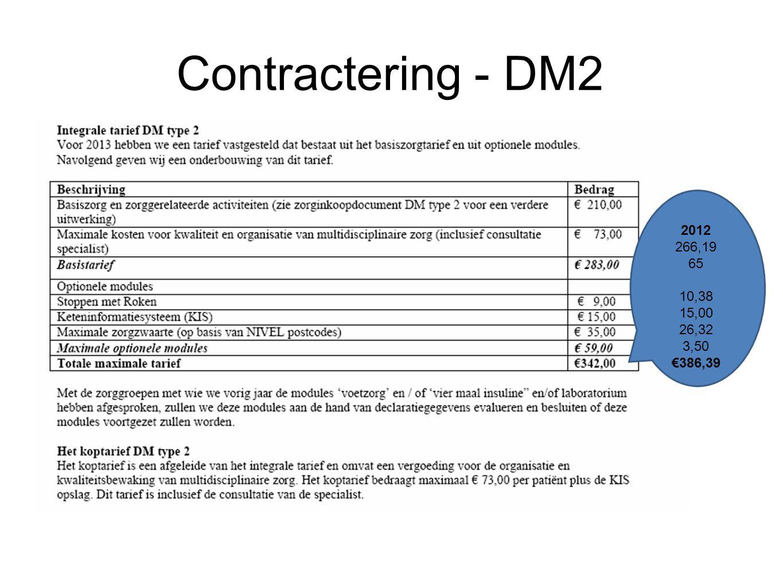 Contractering - DM2 2012 266,19 65 10,38 15,00 26,32 3,50 €386,39